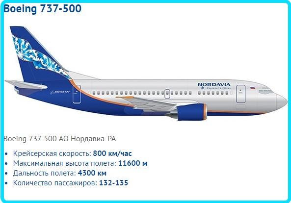 Самолет Нордавиа
