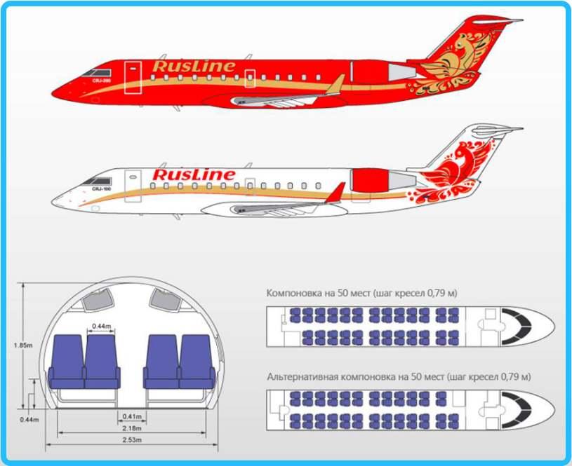 Самолеты РусЛайн
