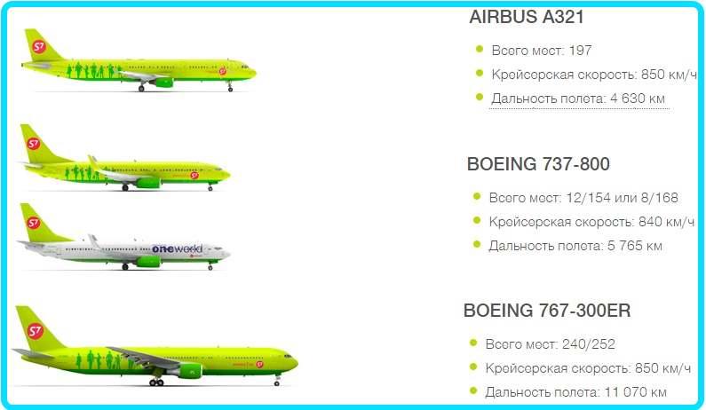 Самолеты авиакомпании S7