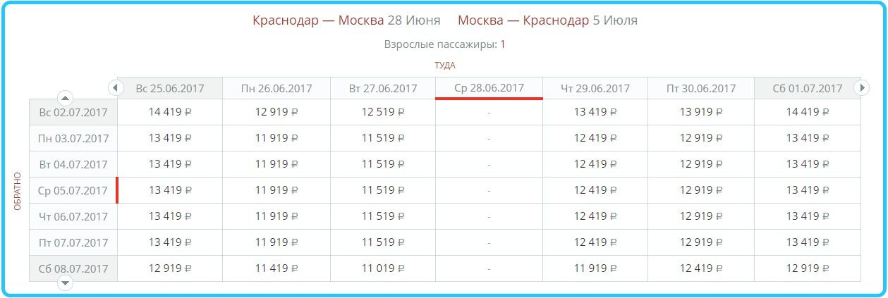 Таблица с ценами на билеты ВИМ-Авиа