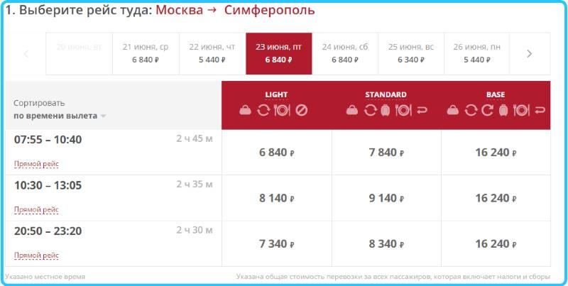 Выбор билетов на рейс Москва Симферополь Ред Вингс цены