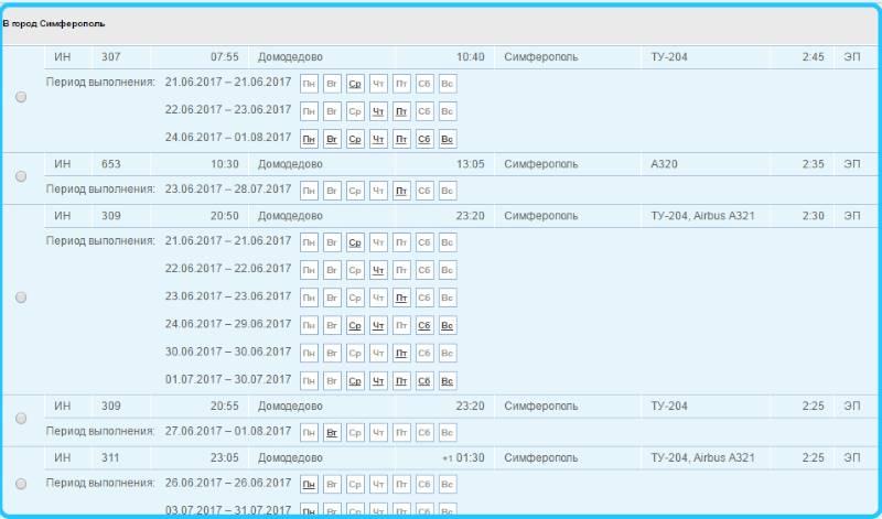 Выбор билетов на рейс Москва Симферополь Ред Вингс