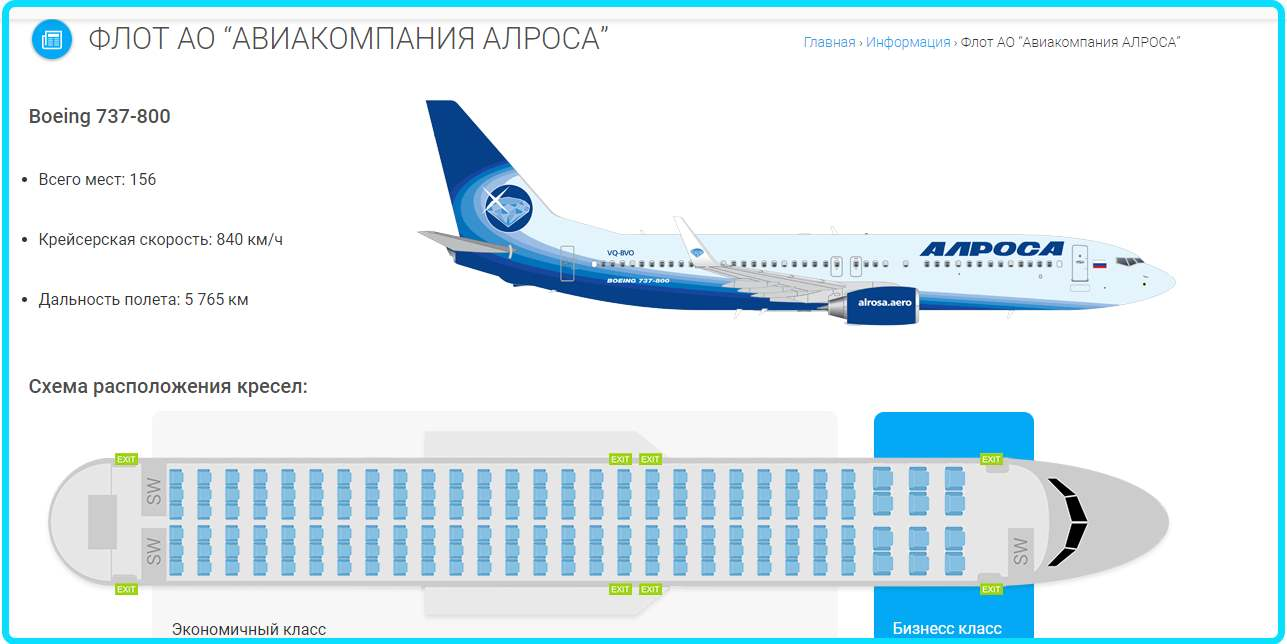 флот авиакомпании Алроса