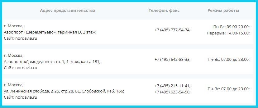 Кассы и представительства Нордавиа в Москве