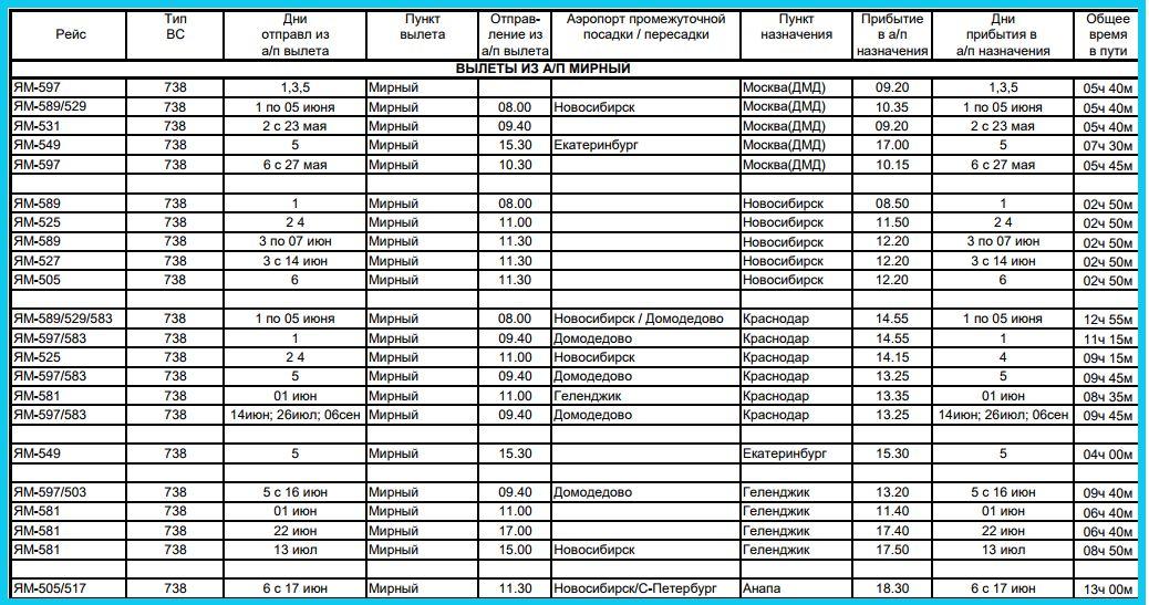 Расписание рейсов Алроса