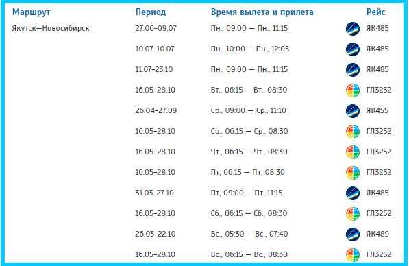 ейсы Якутск — Новосибирск, расписание