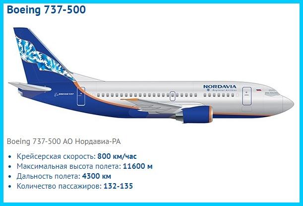 Самолеты Нордавиа