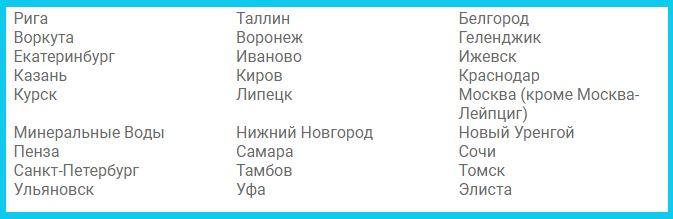 перечень городов для онлайн-регистрации
