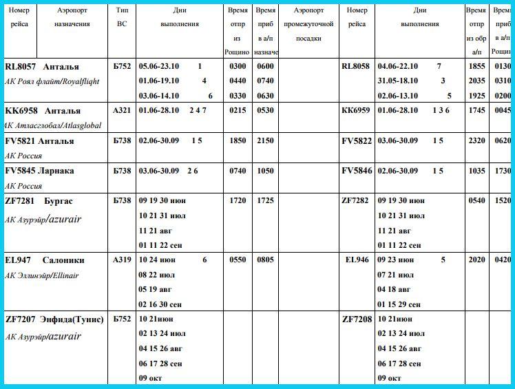 таблица рейсов