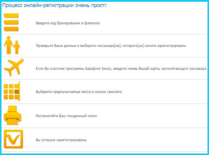 Процесс онлайн-регистрации