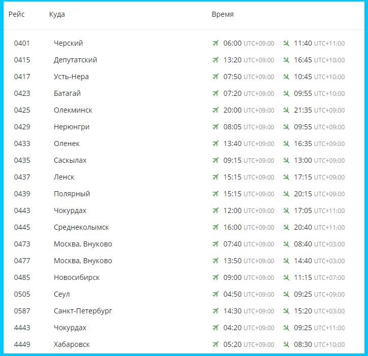 Расписание авиакомпании Якутия