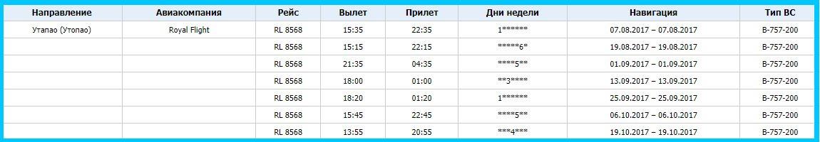 расписание чартерных рейсов Роял Флайт