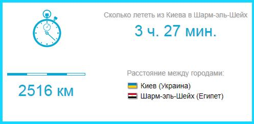 Из Киева в Шарм-эль-Шейх