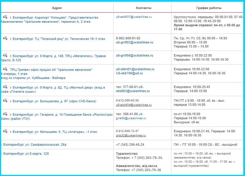 Кассы в Екатеринбурге
