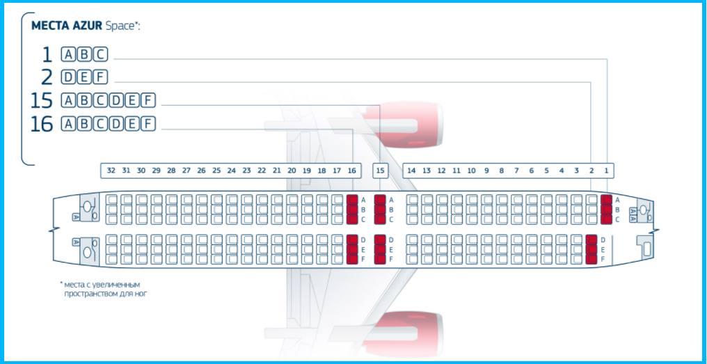 Отзывы об авиакомпании Азур Эйр (Azur Air) - 2020
