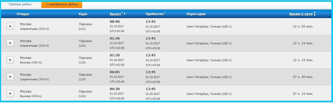 стыковочные рейсы на Кипр