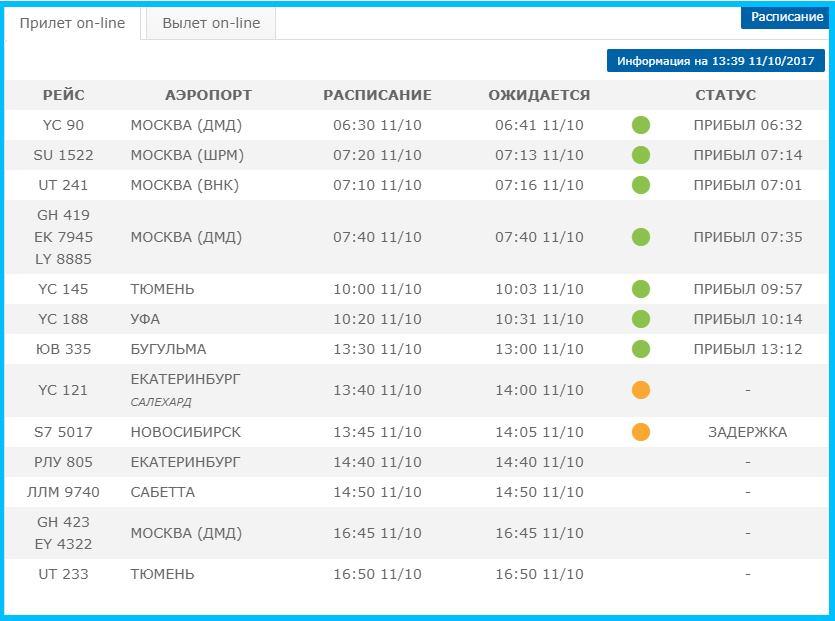 онлайн-табло аэропорта