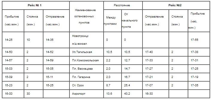 Расписание движения автобуса до аэропорта Орска